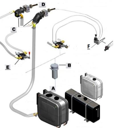 гидравлическая система тягача